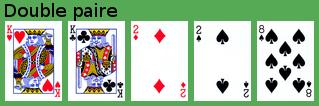 Poker double paire ou brelan