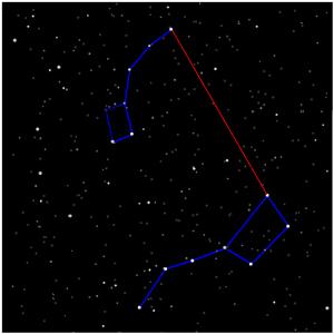 constellation etoile polaire