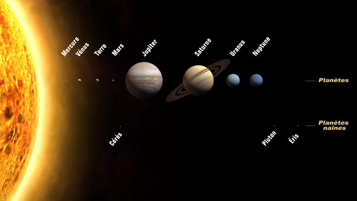 http://www.jesuiscultive.com/IMG/jpg/SolarSystem.jpg